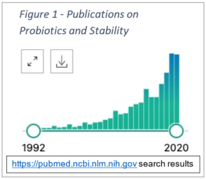 should probiotics be refrigerated stability chart